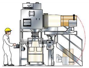 custom drum handling system
